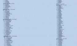 Коронавирус в Тульской области на 19 ноября 2020 года по городам и районам: сколько заболело и умерло