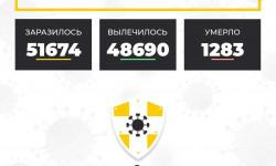 Коронавирус в Ставропольском крае на 15 апреля 2021 года по районам и селам: сколько заболело на сегодня