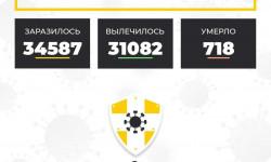 Коронавирус в Ставропольском крае на 30 декабря 2020 года по районам и селам: сколько заболело на сегодня