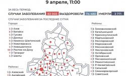Коронавирус в Ростовской области на 10 апреля 2021 года по городам и районам: сколько заболело и умерло