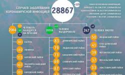 Коронавирус в Калужской области на 21 февраля 2021 года по городам и районам: сколько заболело и умерло