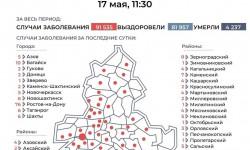 Коронавирус в Ростовской области на 18 мая 2021 года по городам и районам: сколько заболело и умерло