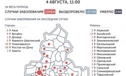 Коронавирус в Ростове-на-Дону 5 августа 2020 года: сколько заболевших на сегодня