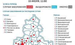 Коронавирус в Ростове-на-Дону 16 июля 2020 года: сколько заболевших на сегодня