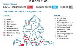 Коронавирус в Ростове-на-Дону 19 июля 2020 года: сколько заболевших на сегодня