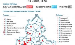 Коронавирус в Ростове-на-Дону 21 июля 2020 года: сколько заболевших на сегодня