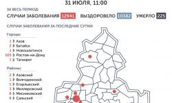 Коронавирус в Ростове-на-Дону 1 августа 2020 года: сколько заболевших на сегодня