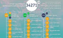 Коронавирус в Калужской области на 5 мая 2021 года по городам и районам: сколько заболело и умерло