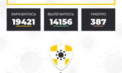 Коронавирус в Ставропольском крае на 22 октября 2020 года по районам и селам: сколько заболело на сегодня