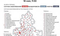 Коронавирус в Ростовской области на 19 мая 2021 года по городам и районам: сколько заболело и умерло
