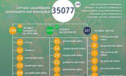 Коронавирус в Калужской области на 20 мая 2021 года по городам и районам: сколько заболело и умерло